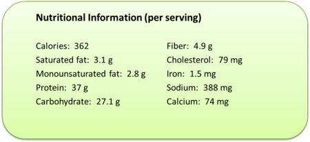 Tilapia Nutritional Label